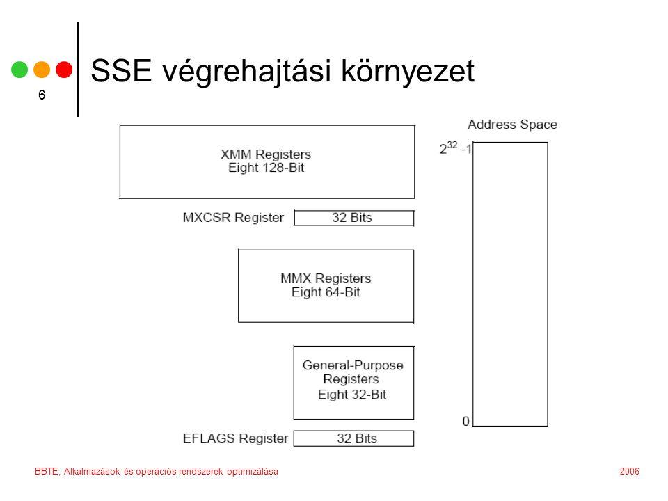 2006BBTE, Alkalmazások és operációs rendszerek optimizálása 6 SSE végrehajtási környezet