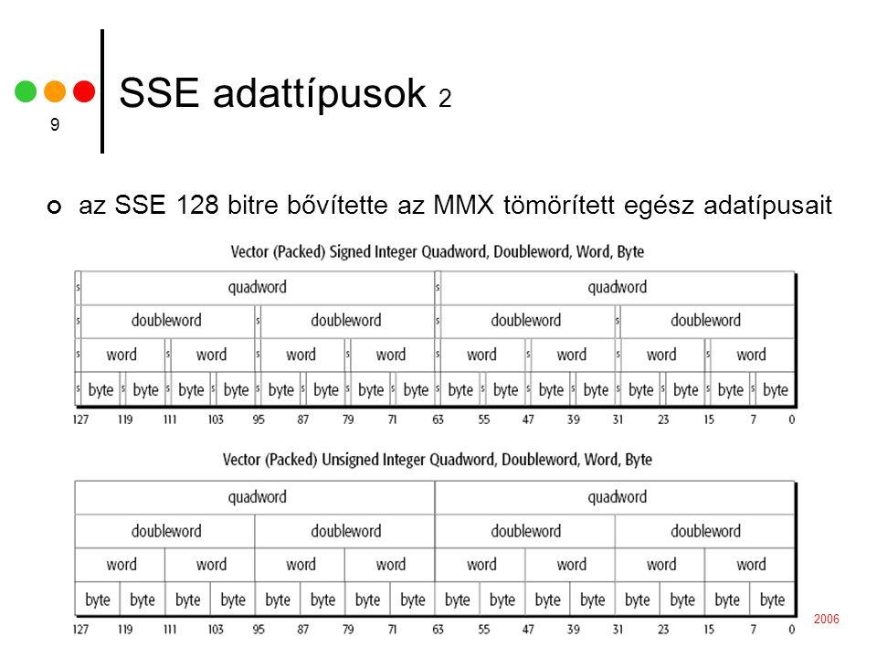 2006BBTE, Alkalmazások és operációs rendszerek optimizálása 9 SSE adattípusok 2 az SSE 128 bitre bővítette az MMX tömörített egész adatípusait