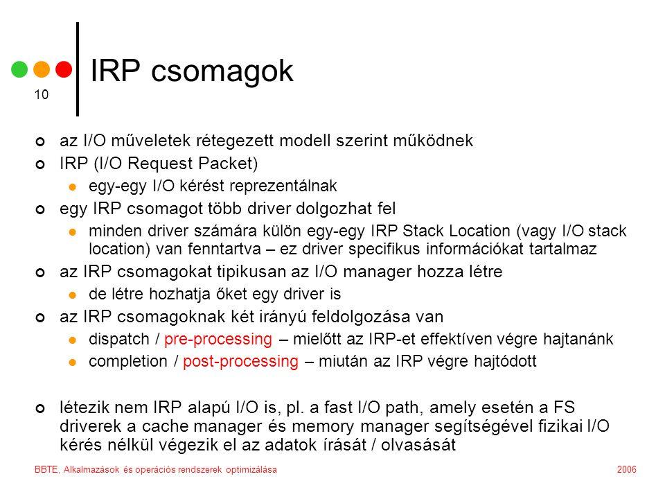 2006BBTE, Alkalmazások és operációs rendszerek optimizálása 10 IRP csomagok az I/O műveletek rétegezett modell szerint működnek IRP (I/O Request Packe