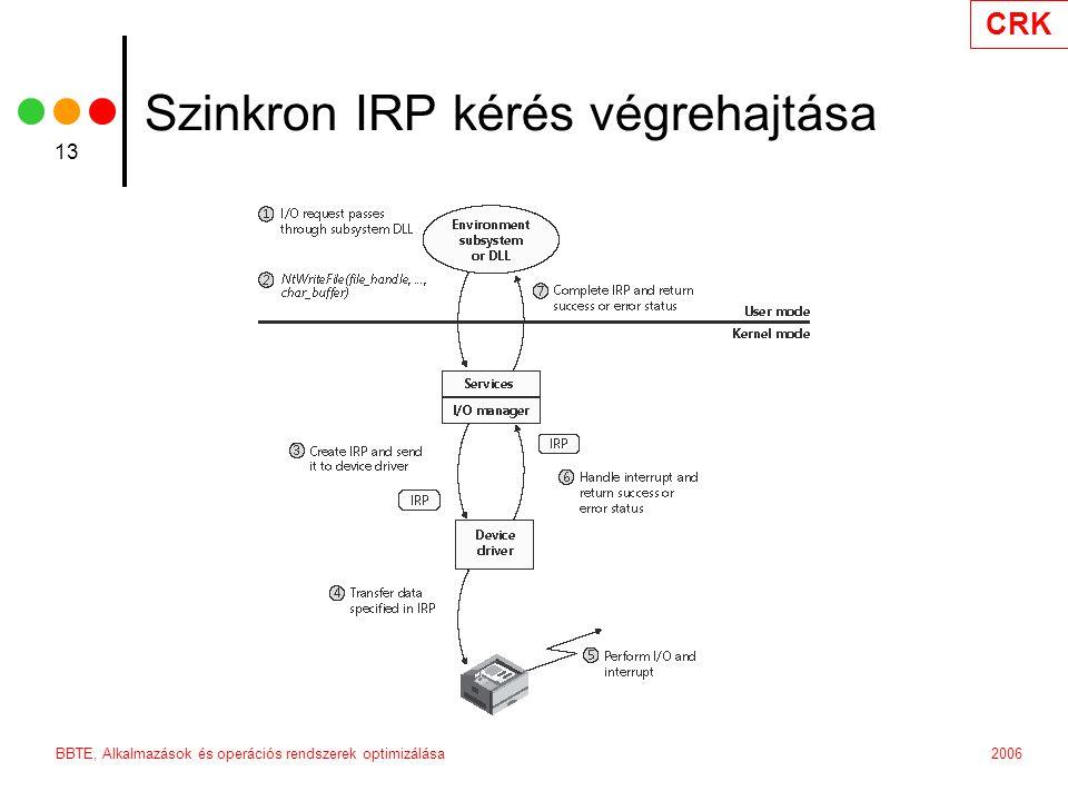 CRK 2006BBTE, Alkalmazások és operációs rendszerek optimizálása 13 Szinkron IRP kérés végrehajtása