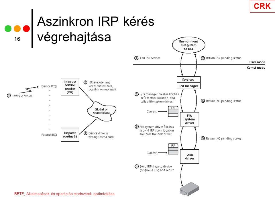 CRK 2006BBTE, Alkalmazások és operációs rendszerek optimizálása 16 Aszinkron IRP kérés végrehajtása