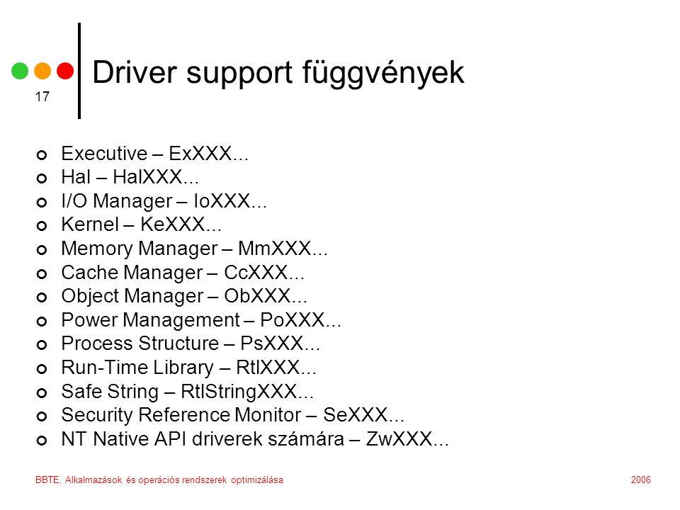 2006BBTE, Alkalmazások és operációs rendszerek optimizálása 17 Driver support függvények Executive – ExXXX... Hal – HalXXX... I/O Manager – IoXXX... K