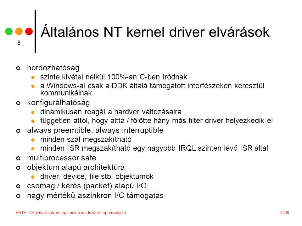 2006BBTE, Alkalmazások és operációs rendszerek optimizálása 29 Driverek fordítása 2 DIRS DIRS= \ src SOURCES TARGETPATH=..\bin MSC_WARNING_LEVEL=/W4 /WX /FR TARGETNAME=sumdriver TARGETTYPE=DRIVER C_DEFINES=$(C_DEFINES) -DUNICODE -D_UNICODE SOURCES=driver.c \ irpmj.c \ debug.c \ sumdriver.rc gyakran a fordítást a Visual Studio-ba integráljuk, mint makefile projekt – ilyen esetben jól fog a DDKBUILD.BAT is