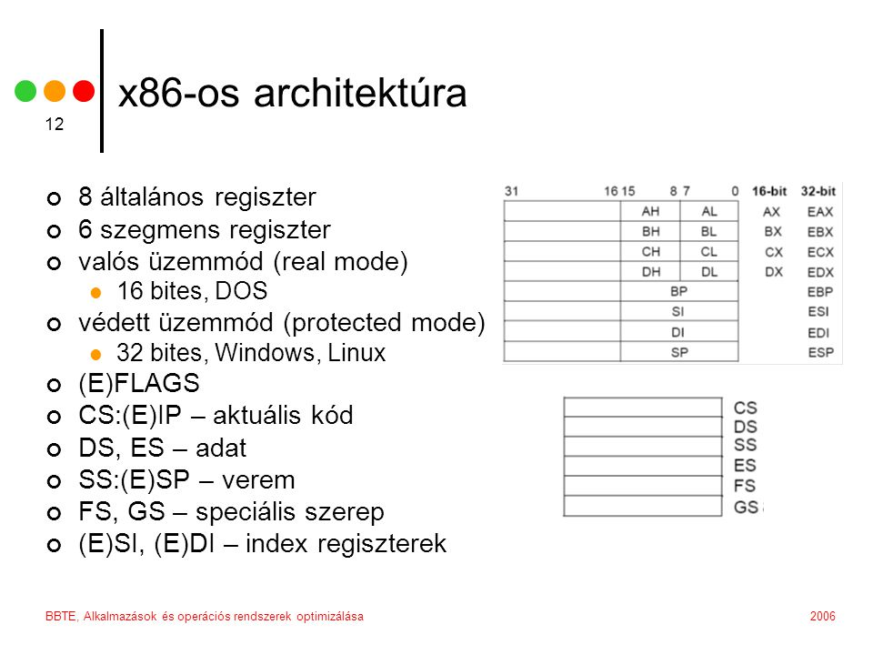 2006BBTE, Alkalmazások és operációs rendszerek optimizálása 12 x86-os architektúra 8 általános regiszter 6 szegmens regiszter valós üzemmód (real mode) 16 bites, DOS védett üzemmód (protected mode) 32 bites, Windows, Linux (E)FLAGS CS:(E)IP – aktuális kód DS, ES – adat SS:(E)SP – verem FS, GS – speciális szerep (E)SI, (E)DI – index regiszterek