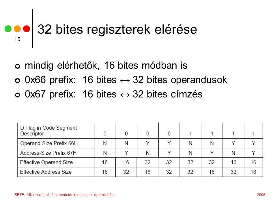 2006BBTE, Alkalmazások és operációs rendszerek optimizálása 15 32 bites regiszterek elérése mindig elérhetők, 16 bites módban is 0x66 prefix: 16 bites ↔ 32 bites operandusok 0x67 prefix: 16 bites ↔ 32 bites címzés