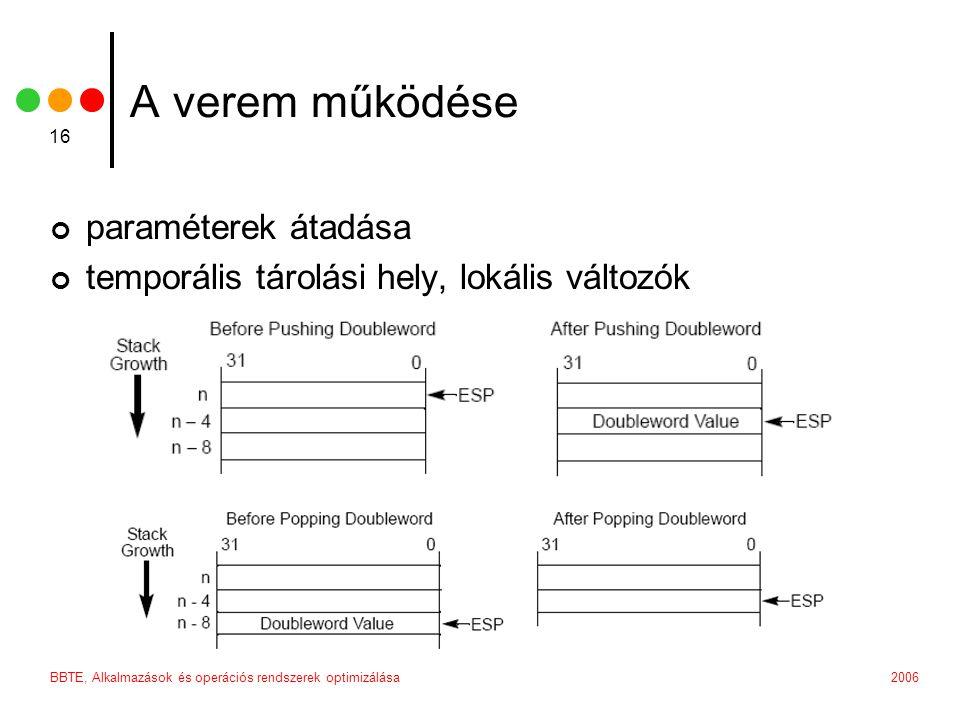 2006BBTE, Alkalmazások és operációs rendszerek optimizálása 16 A verem működése paraméterek átadása temporális tárolási hely, lokális változók