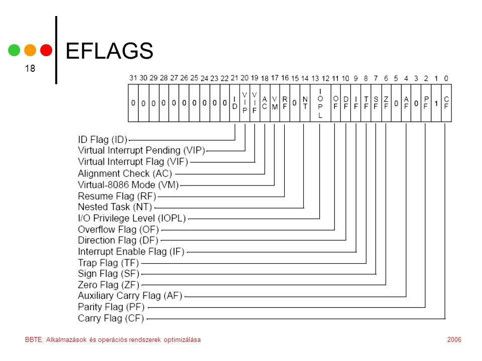 2006BBTE, Alkalmazások és operációs rendszerek optimizálása 18 EFLAGS