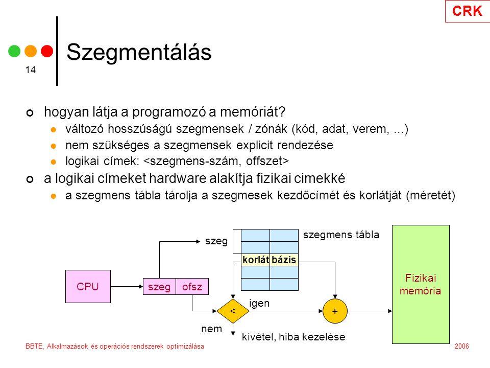 CRK 2006BBTE, Alkalmazások és operációs rendszerek optimizálása 14 Szegmentálás hogyan látja a programozó a memóriát.