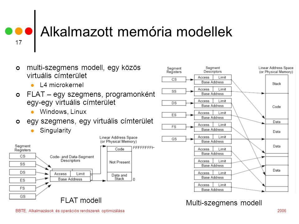 2006BBTE, Alkalmazások és operációs rendszerek optimizálása 17 Alkalmazott memória modellek multi-szegmens modell, egy közös virtuális címterület L4 microkernel FLAT – egy szegmens, programonként egy-egy virtuális címterület Windows, Linux egy szegmens, egy virtuális címterület Singularity FLAT modell Multi-szegmens modell