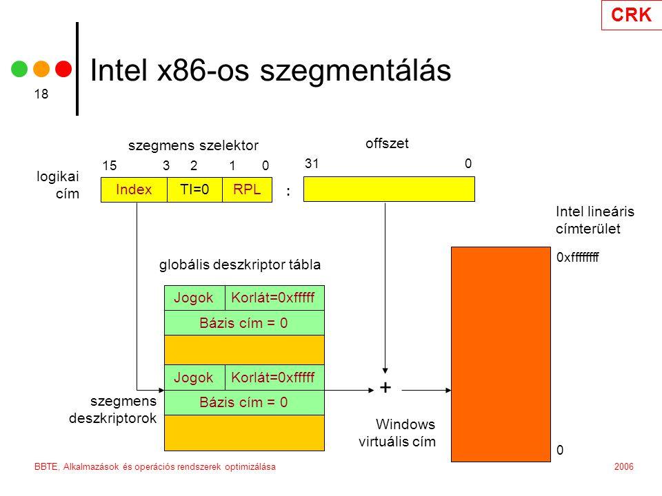 CRK 2006BBTE, Alkalmazások és operációs rendszerek optimizálása 18 Intel x86-os szegmentálás IndexTI=0RPL 315210 logikai cím szegmens szelektor 310 offszet : globális deszkriptor tábla Korlát=0xfffffJogok Bázis cím = 0 Korlát=0xfffffJogok Bázis cím = 0 + Intel lineáris címterület Windows virtuális cím 0 0xffffffff szegmens deszkriptorok
