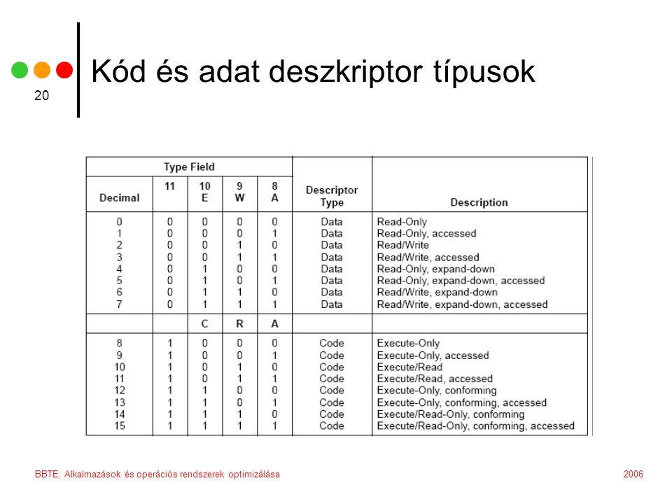 2006BBTE, Alkalmazások és operációs rendszerek optimizálása 20 Kód és adat deszkriptor típusok