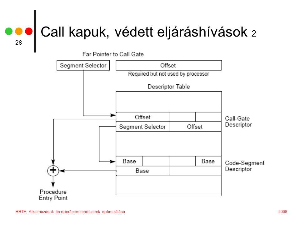 2006BBTE, Alkalmazások és operációs rendszerek optimizálása 28 Call kapuk, védett eljáráshívások 2