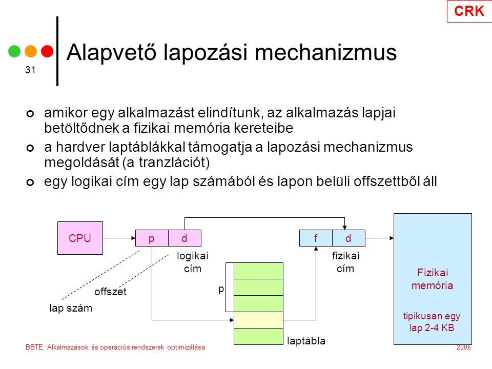 CRK 2006BBTE, Alkalmazások és operációs rendszerek optimizálása 31 Alapvető lapozási mechanizmus amikor egy alkalmazást elindítunk, az alkalmazás lapjai betöltődnek a fizikai memória kereteibe a hardver laptáblákkal támogatja a lapozási mechanizmus megoldását (a tranzlációt) egy logikai cím egy lap számából és lapon belüli offszettből áll CPU fdpd Fizikai memória logikai cím fizikai cím p laptábla lap szám offszet tipikusan egy lap 2-4 KB