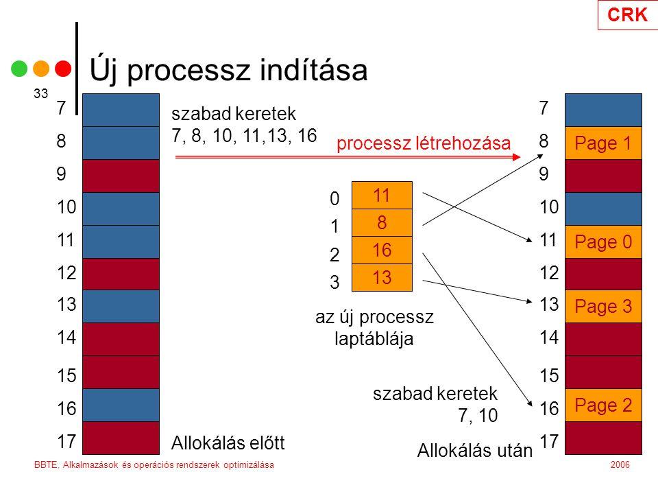 CRK 2006BBTE, Alkalmazások és operációs rendszerek optimizálása 33 Allokálás előtt Allokálás után Page 2 Page 0 Page 3 10 11 12 13 14 15 16 17 Page 1 7 8 9 10 11 12 13 14 15 16 17 7 8 9 szabad keretek 7, 8, 10, 11,13, 16 szabad keretek 7, 10 11 8 16 13 az új processz laptáblája 0 1 2 3 processz létrehozása Új processz indítása