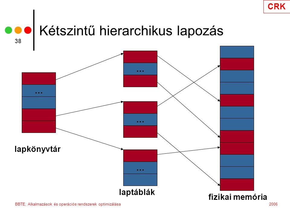 CRK 2006BBTE, Alkalmazások és operációs rendszerek optimizálása 38 … … … … lapkönyvtár laptáblák fizikai memória Kétszintű hierarchikus lapozás