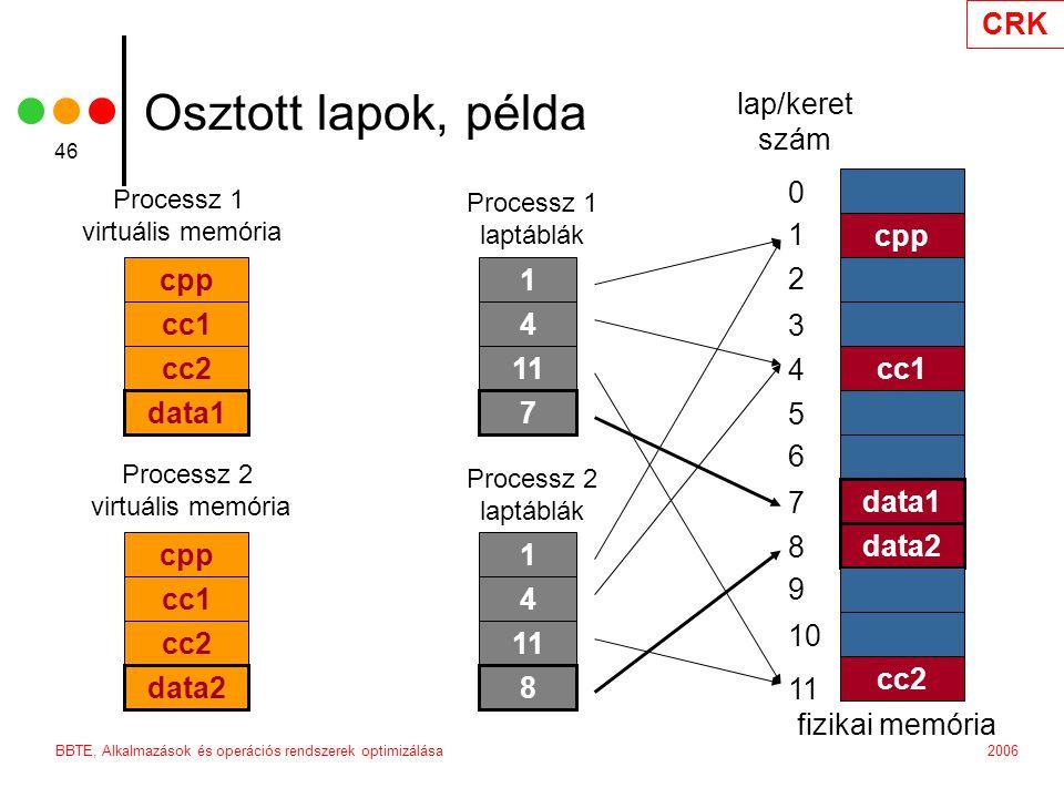 CRK 2006BBTE, Alkalmazások és operációs rendszerek optimizálása 46 Osztott lapok, példa Processz 1 virtuális memória Processz 2 virtuális memória cpp cc1 data1 data2 cc2 fizikai memória cpp cc1 cc2 data1 cpp cc1 cc2 data2 1 4 11 7 1 4 8 lap/keret szám 0 1 2 3 4 5 6 7 8 9 10 11 Processz 1 laptáblák Processz 2 laptáblák