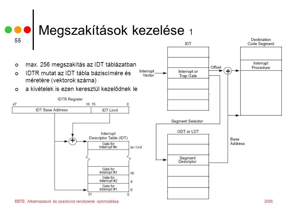 2006BBTE, Alkalmazások és operációs rendszerek optimizálása 55 Megszakítások kezelése 1 max.