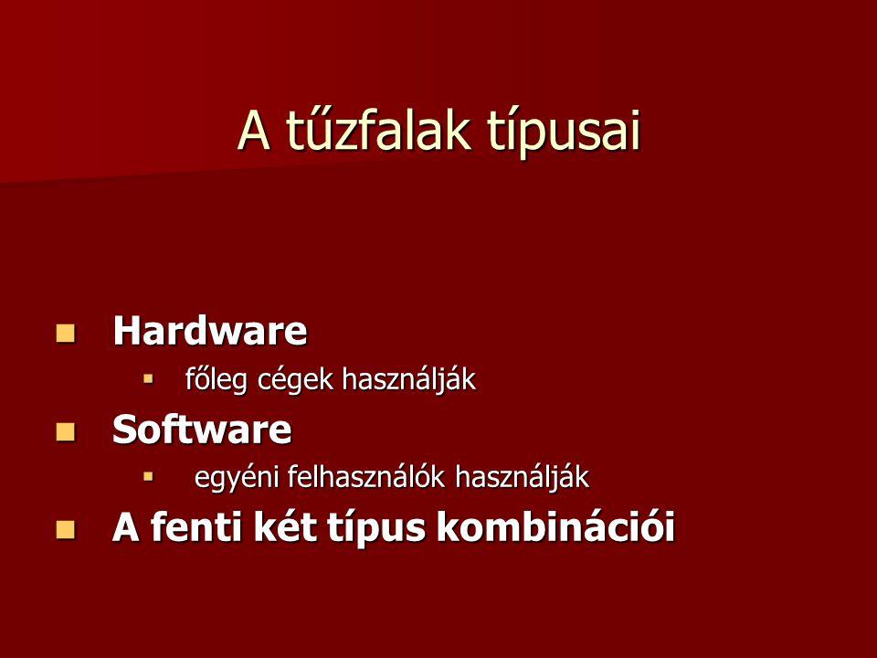 A tűzfalak típusai Hardware Hardware  főleg cégek használják Software Software  egyéni felhasználók használják A fenti két típus kombinációi A fenti