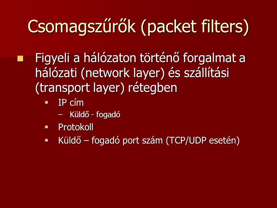 Csomagszűrők (packet filters) Figyeli a hálózaton történő forgalmat a hálózati (network layer) és szállítási (transport layer) rétegben Figyeli a háló