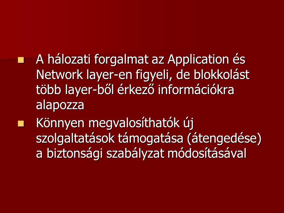 A hálozati forgalmat az Application és Network layer-en figyeli, de blokkolást több layer-ből érkező információkra alapozza A hálozati forgalmat az Ap