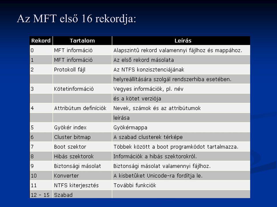 Az MFT első 16 rekordja: