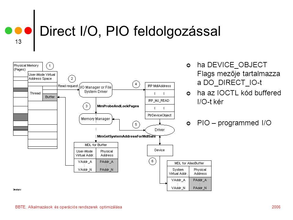 2006BBTE, Alkalmazások és operációs rendszerek optimizálása 13 Direct I/O, PIO feldolgozással ha DEVICE_OBJECT Flags mezője tartalmazza a DO_DIRECT_IO-t ha az IOCTL kód buffered I/O-t kér PIO – programmed I/O