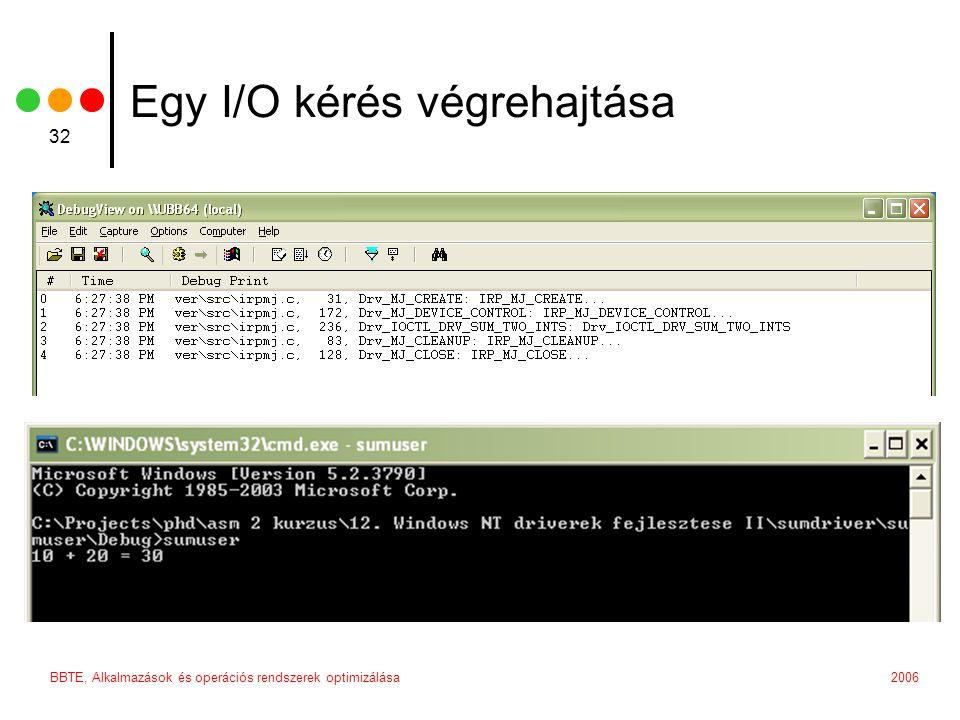 2006BBTE, Alkalmazások és operációs rendszerek optimizálása 32 Egy I/O kérés végrehajtása