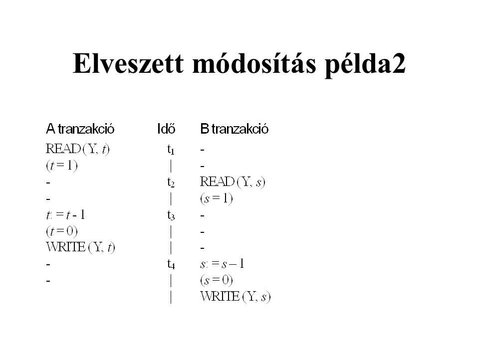 Elveszett módosítás példa2