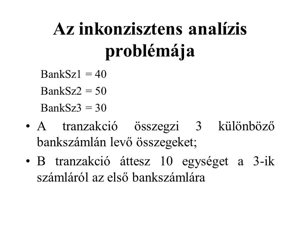 Az inkonzisztens analízis problémája BankSz1 = 40 BankSz2 = 50 BankSz3 = 30 A tranzakció összegzi 3 különböző bankszámlán levő összegeket; B tranzakció áttesz 10 egységet a 3-ik számláról az első bankszámlára