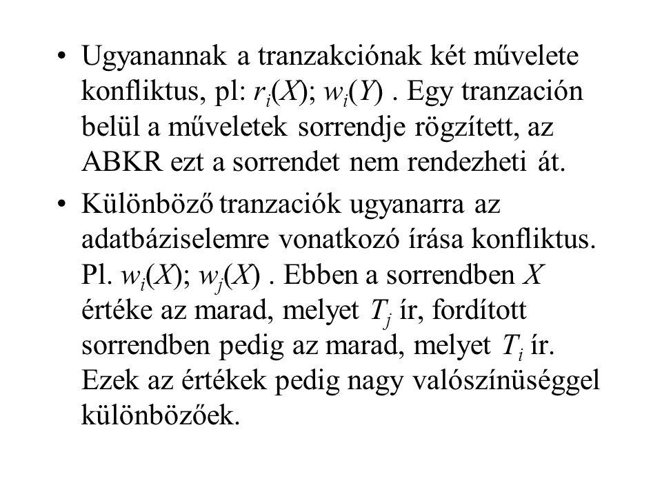Ugyanannak a tranzakciónak két művelete konfliktus, pl: r i (X); w i (Y). Egy tranzación belül a műveletek sorrendje rögzített, az ABKR ezt a sorrende