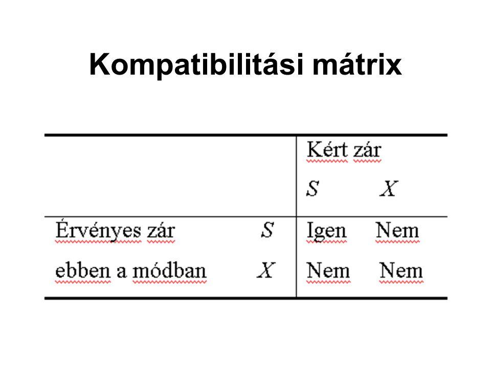 Kompatibilitási mátrix