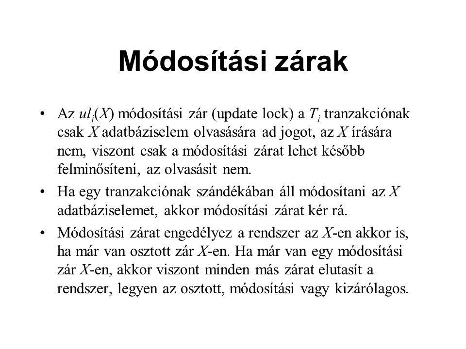 Módosítási zárak Az ul i (X) módosítási zár (update lock) a T i tranzakciónak csak X adatbáziselem olvasására ad jogot, az X írására nem, viszont csak a módosítási zárat lehet később felminősíteni, az olvasásit nem.