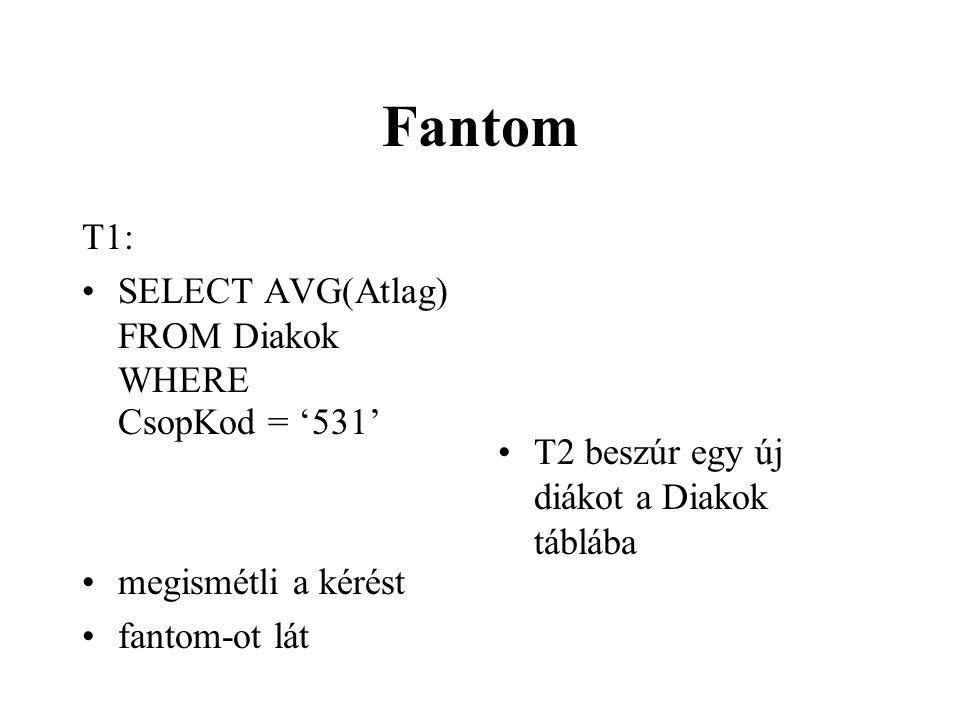 Fantom T1: SELECT AVG(Atlag) FROM Diakok WHERE CsopKod = '531' megismétli a kérést fantom-ot lát T2 beszúr egy új diákot a Diakok táblába