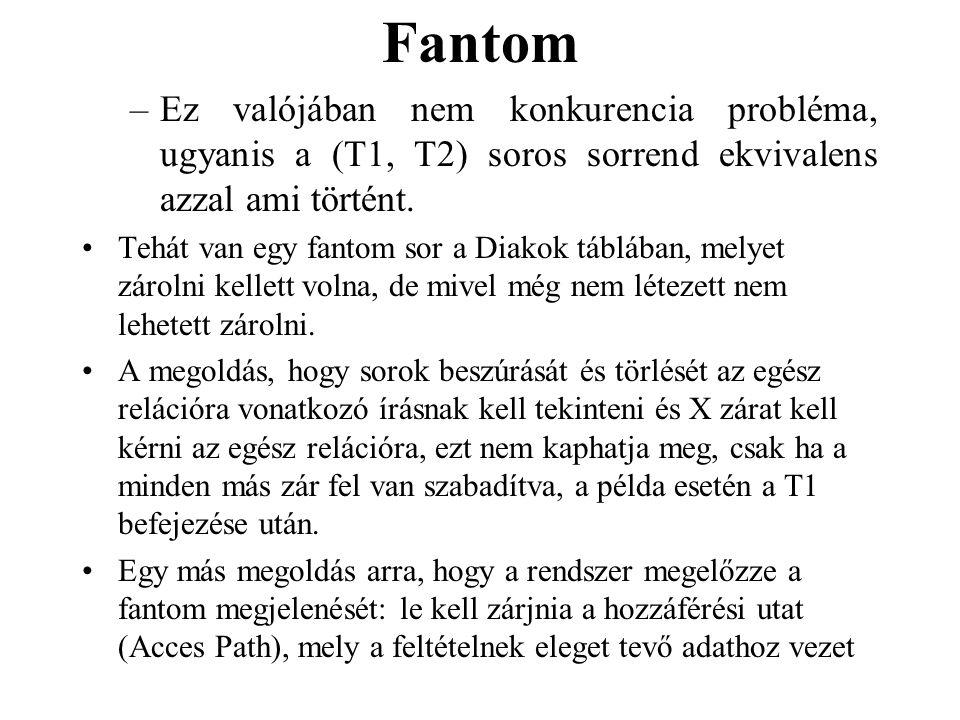 Fantom –Ez valójában nem konkurencia probléma, ugyanis a (T1, T2) soros sorrend ekvivalens azzal ami történt. Tehát van egy fantom sor a Diakok tábláb