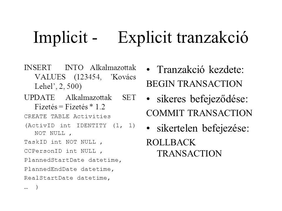 Implicit - Explicit tranzakció INSERT INTO Alkalmazottak VALUES (123454, 'Kovács Lehel', 2, 500) UPDATE Alkalmazottak SET Fizetés = Fizetés * 1.2 CREATE TABLE Activities (ActivID int IDENTITY (1, 1) NOT NULL, TaskID int NOT NULL, CCPersonID int NULL, PlannedStartDate datetime, PlannedEndDate datetime, RealStartDate datetime, … ) Tranzakció kezdete: BEGIN TRANSACTION sikeres befejeződése: COMMIT TRANSACTION sikertelen befejezése: ROLLBACK TRANSACTION