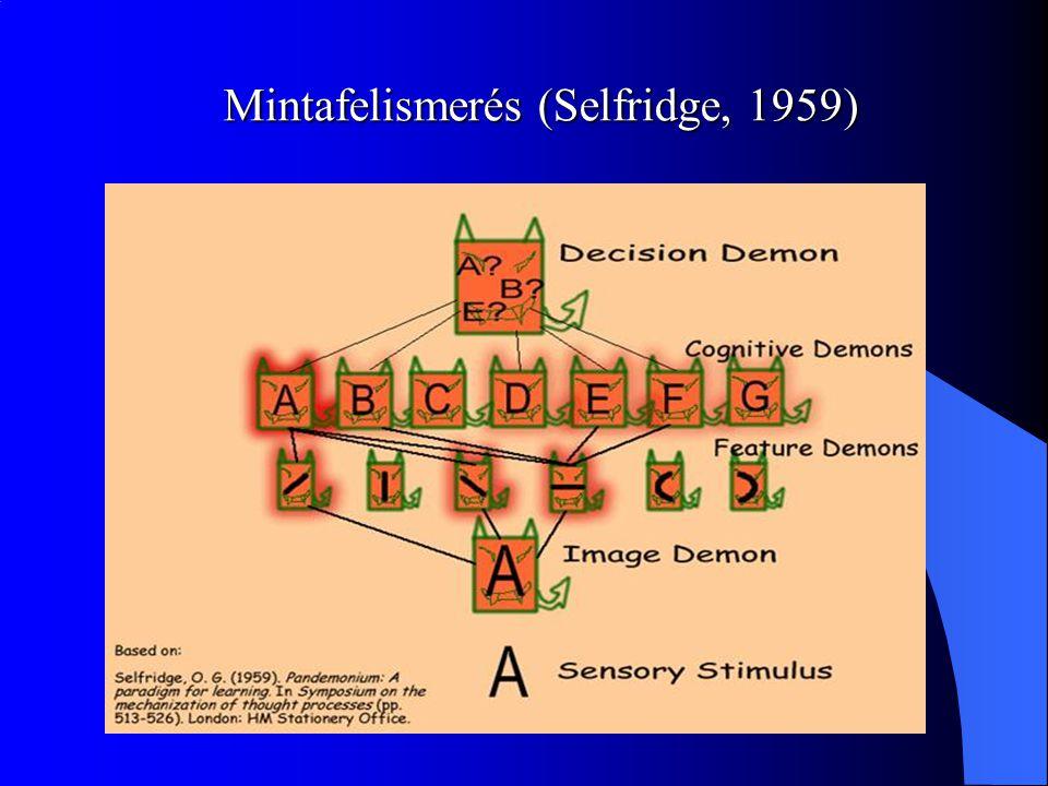 Mintafelismerés (Selfridge, 1959)