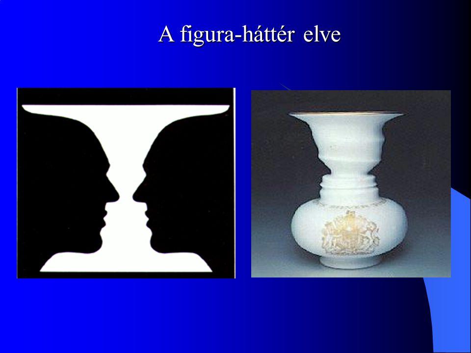 A figura-háttér elve