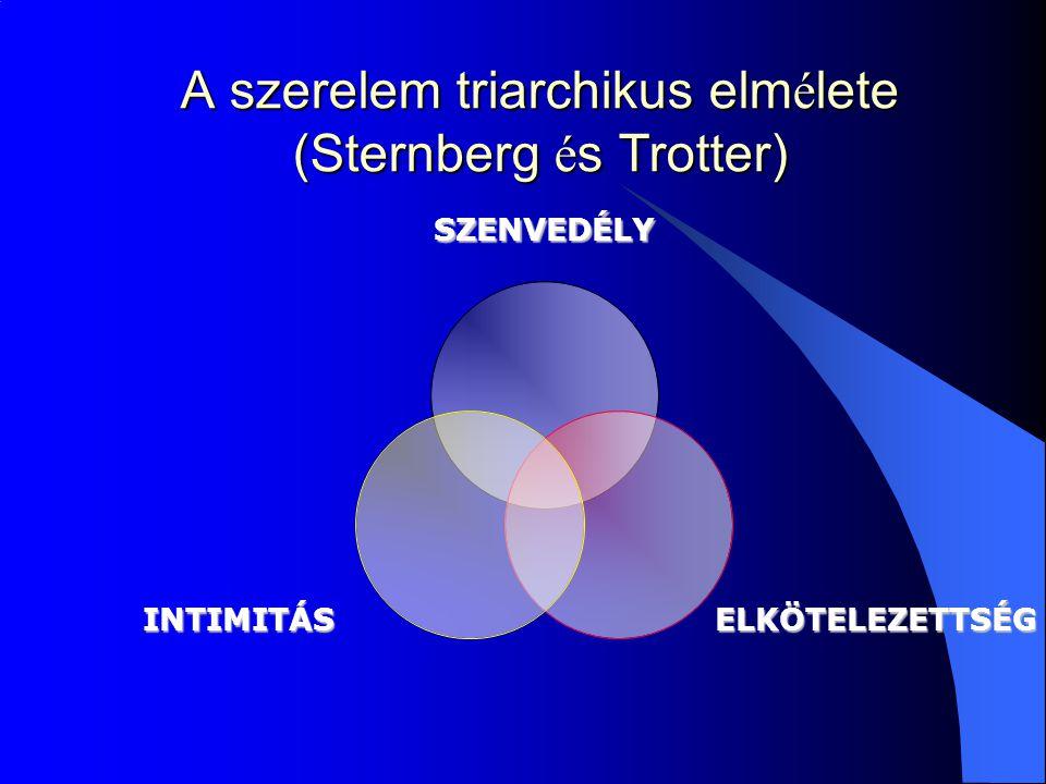 A szerelem triarchikus elm é lete (Sternberg é s Trotter) SZENVEDÉLY ELKÖTELEZETTSÉG ELKÖTELEZETTSÉGINTIMITÁS