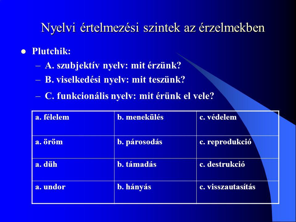 Nyelvi értelmezési szintek az érzelmekben Plutchik: –A. szubjektív nyelv: mit érzünk? –B. viselkedési nyelv: mit teszünk? –C. funkcionális nyelv: mit