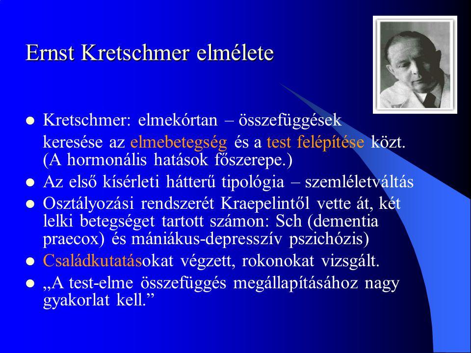 Ernst Kretschmer elmélete Kretschmer: elmekórtan – összefüggések keresése az elmebetegség és a test felépítése közt.