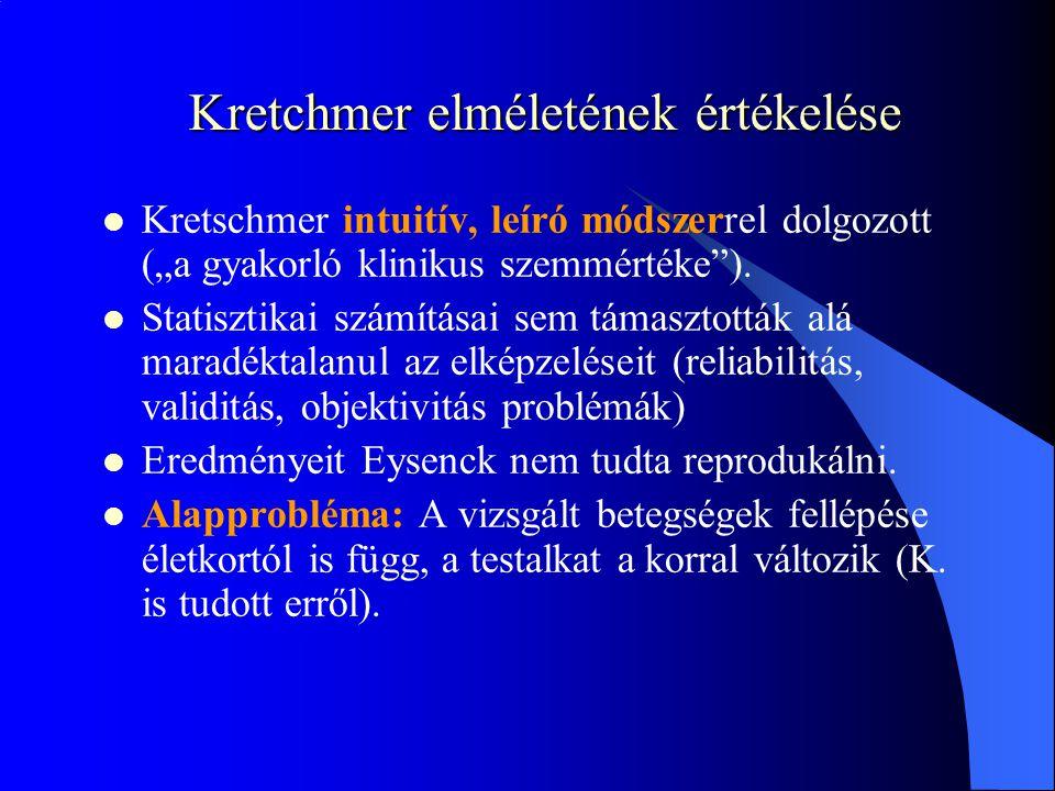"""Kretchmer elméletének értékelése Kretschmer intuitív, leíró módszerrel dolgozott (""""a gyakorló klinikus szemmértéke )."""