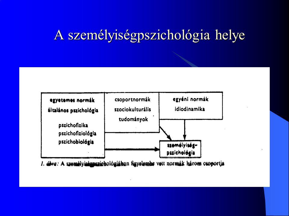 A személyiségpszichológia helye