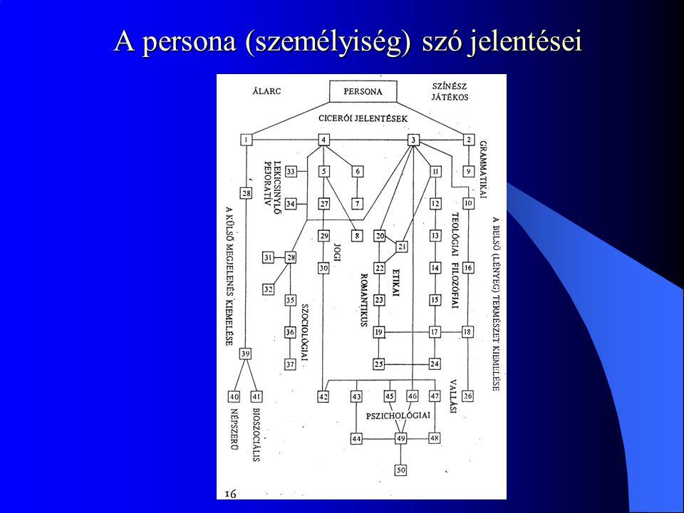 A személyiség alapfogalmai Minden ember személyiség, minden ember más és más személyiség.