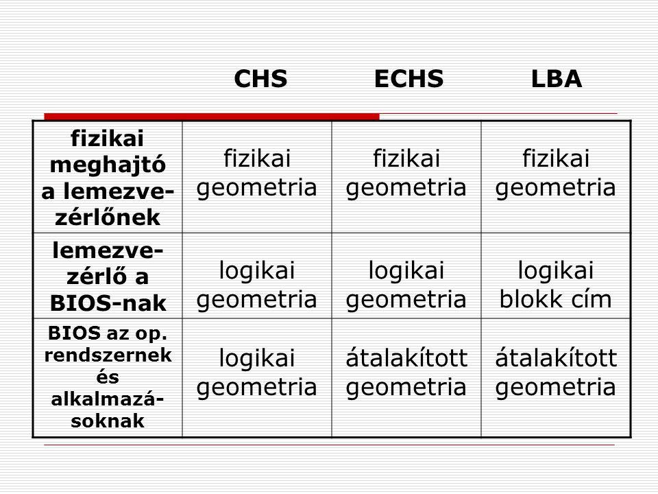 fizikai meghajtó a lemezve- zérlőnek fizikai geometria lemezve- zérlő a BIOS-nak logikai geometria logikai blokk cím BIOS az op. rendszernek és alkalm