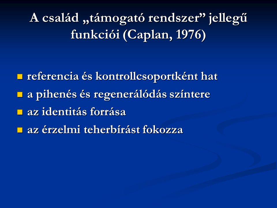 """A család """"támogató rendszer"""" jellegű funkciói (Caplan, 1976) referencia és kontrollcsoportként hat referencia és kontrollcsoportként hat a pihenés és"""