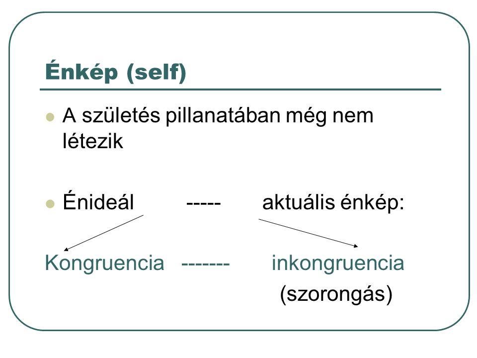 Énkép (self) A születés pillanatában még nem létezik Énideál ----- aktuális énkép: Kongruencia ------- inkongruencia (szorongás)