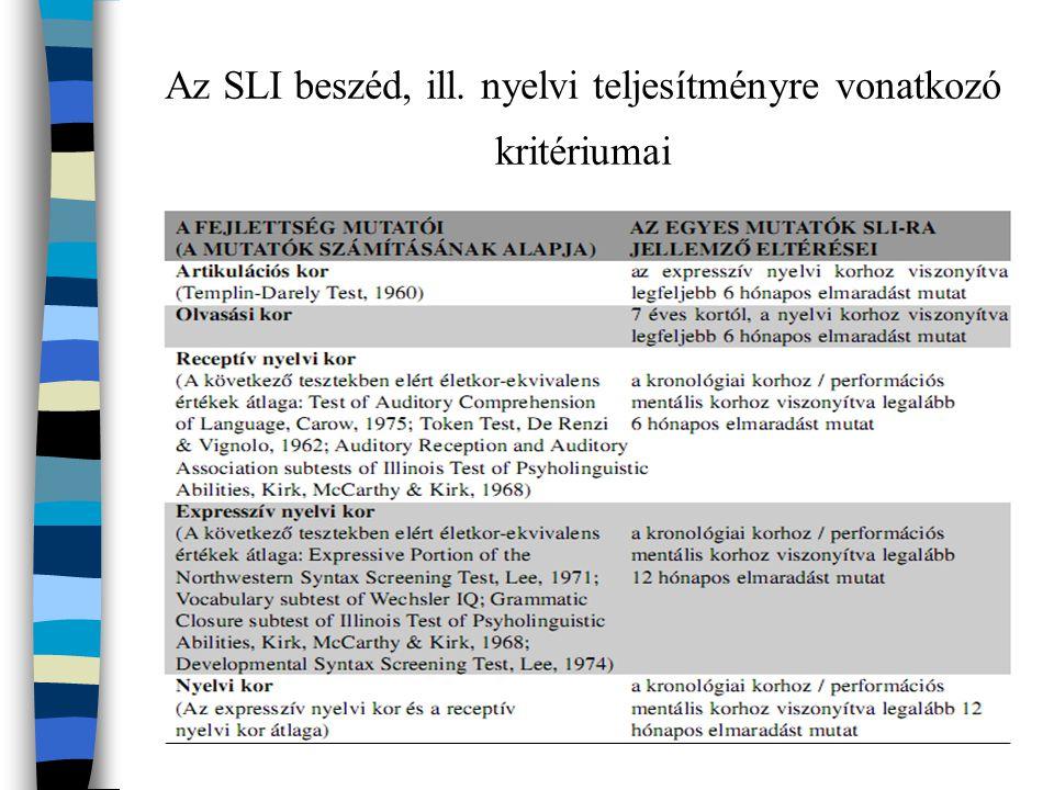 Auditív észlelés és nyelvi zavar Tallal és Piercy (1995) vizsgálatsorozat a nyelvi zavart mutató gyermekek idõrend-feldolgozási képességével kapcsolatban.