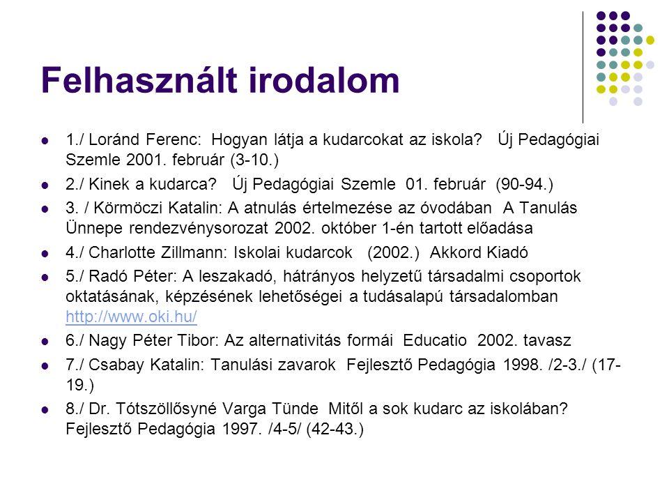 Felhasznált irodalom 1./ Loránd Ferenc: Hogyan látja a kudarcokat az iskola? Új Pedagógiai Szemle 2001. február (3-10.) 2./ Kinek a kudarca? Új Pedagó