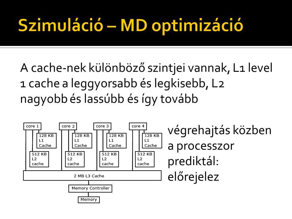 A cache-nek különböző szintjei vannak, L1 level 1 cache a leggyorsabb és legkisebb, L2 nagyobb és lassúbb és így tovább végrehajtás közben a processzo