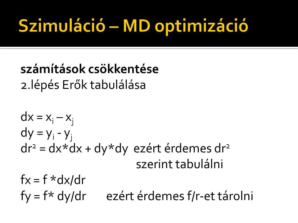 számítások csökkentése 2.lépés Erők tabulálása dx = x i – x j dy = y i - y j dr 2 = dx*dx + dy*dy ezért érdemes dr 2 szerint tabulálni fx = f *dx/dr f